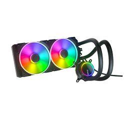 Fractal Celsius+ S28 Prisma RGB, 1151/2066/AM4/TR4